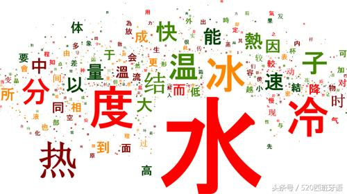ภาษาจีน ป.6